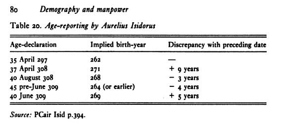 aureliusisidorus
