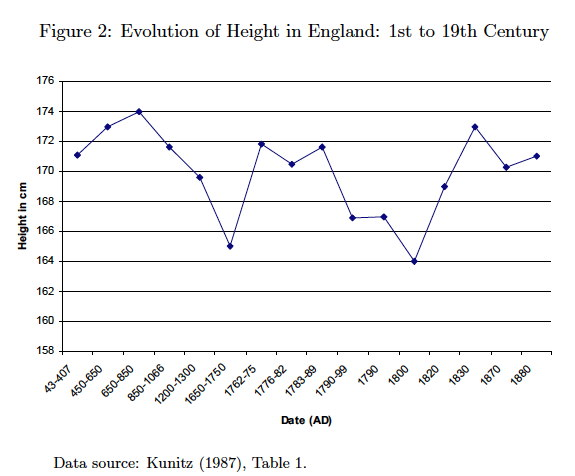 height england 1-1800