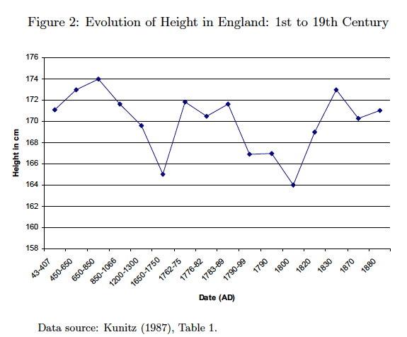 height england 1-1800