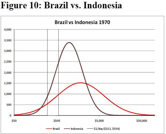 brazilvsindonesia