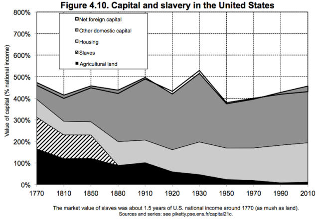 United_States_With_Slavery.0