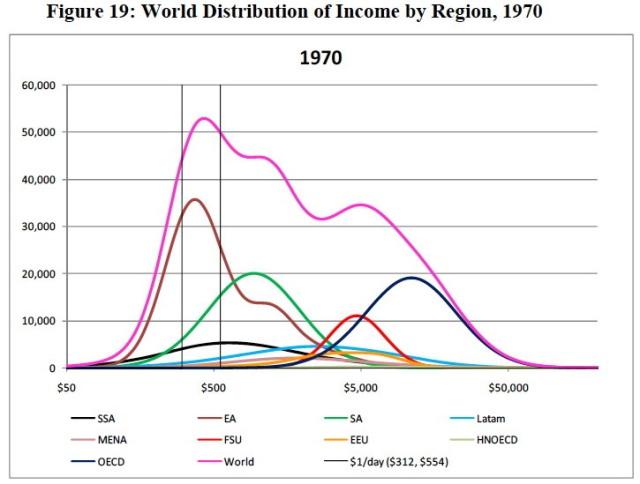 world1970