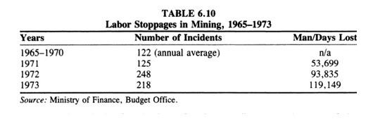 falcoff mining strikes