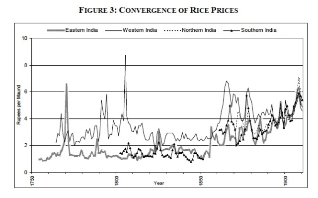 studer rice prices
