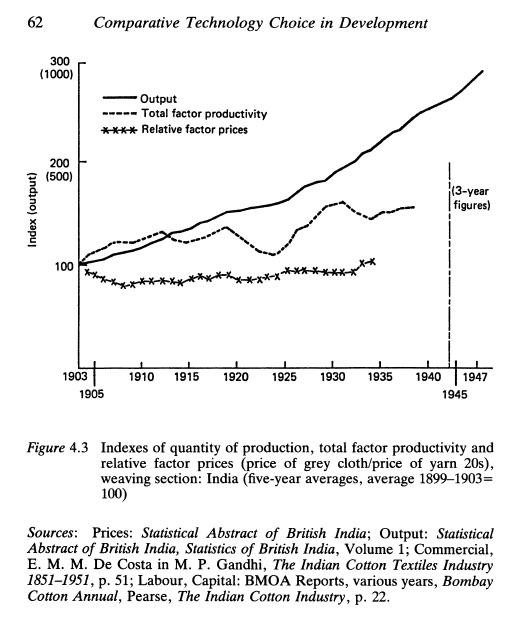 Addenda Capital: Labour Relations & Textiles: Addenda
